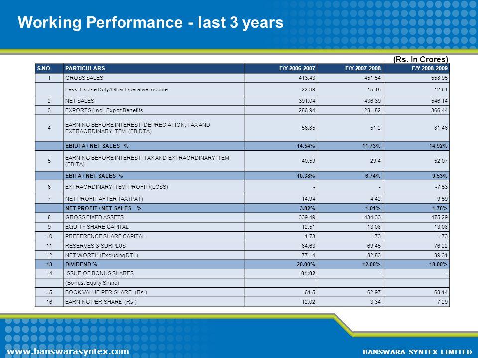 Working Performance - last 3 years