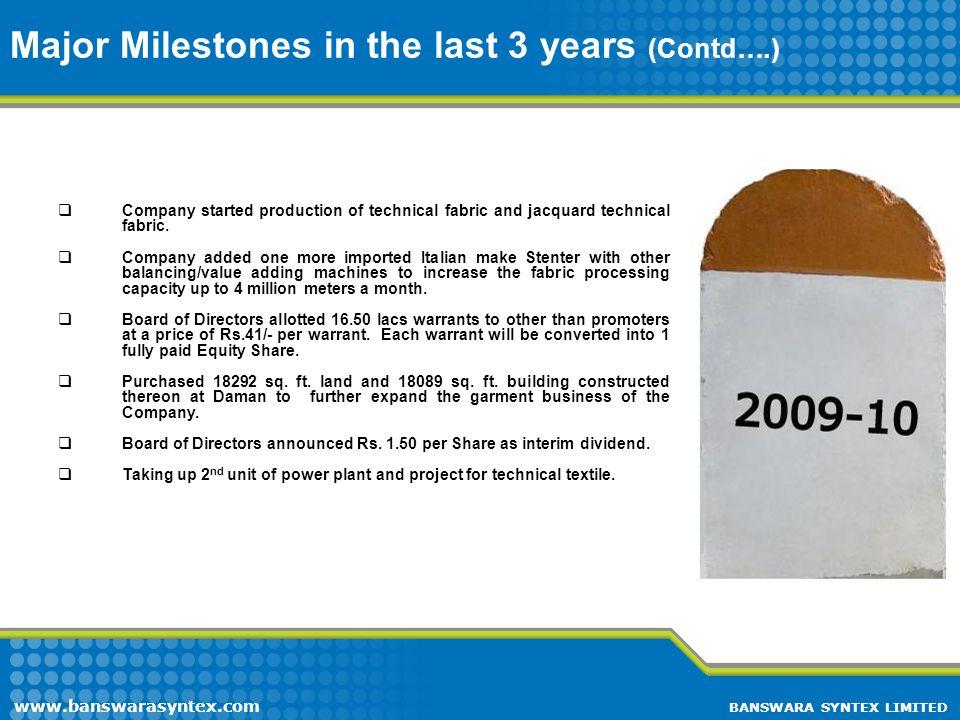 Major Milestones in the last 3 years (Contd….)