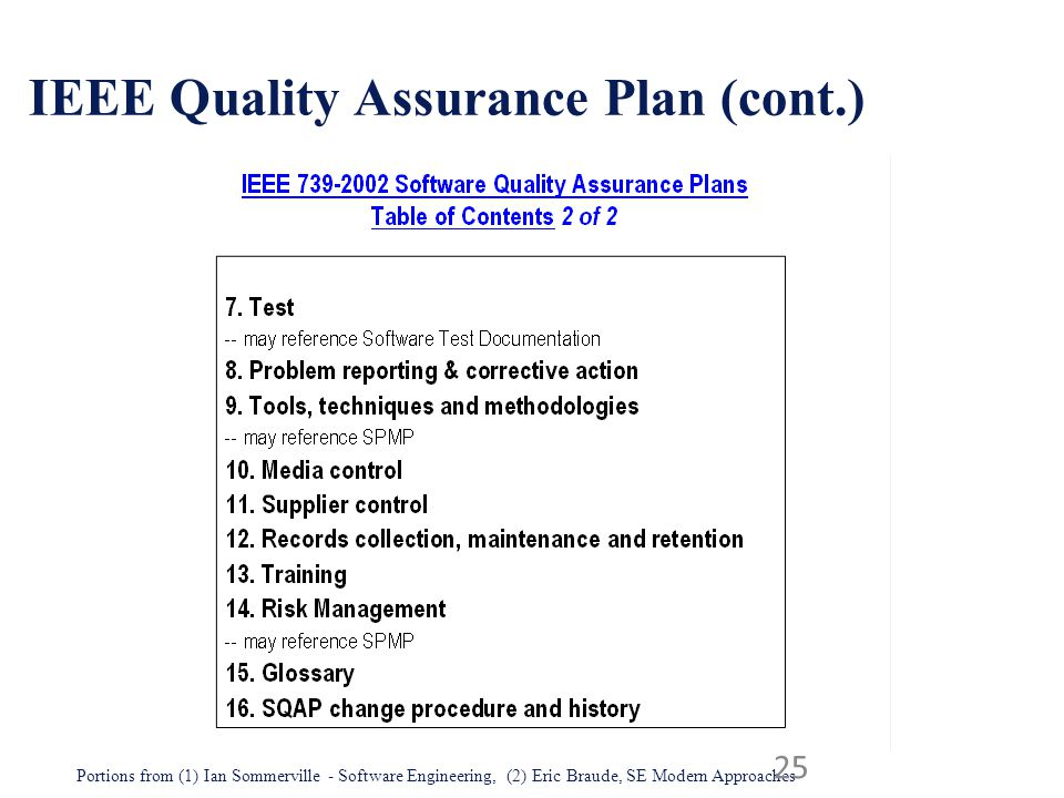 IEEE Quality Assurance Plan (cont.)