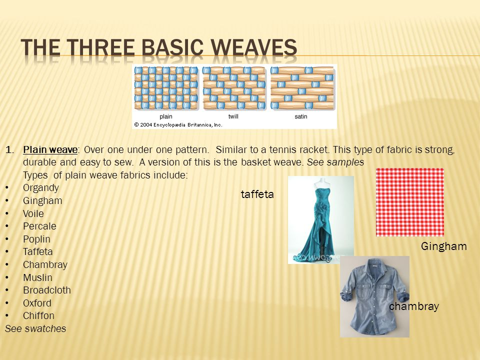 The three basic weaves taffeta Gingham chambray