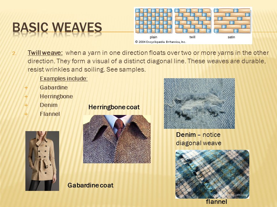 Basic WEaves