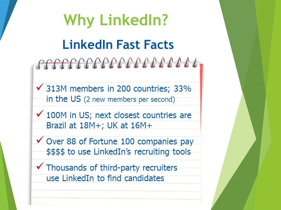 Why LinkedIn LinkedIn Fast Facts