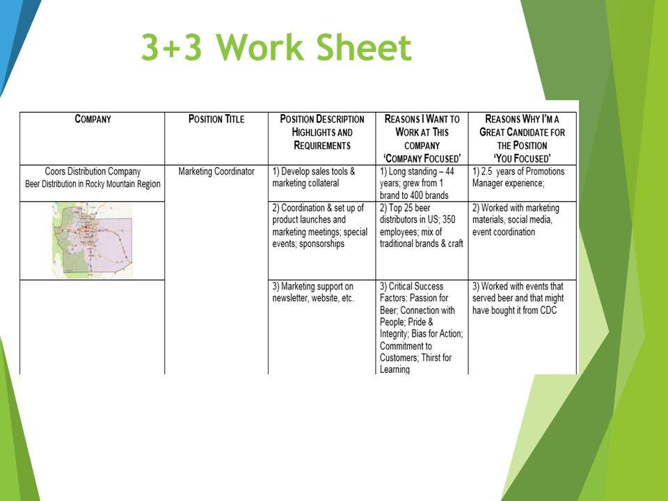 3+3 Work Sheet