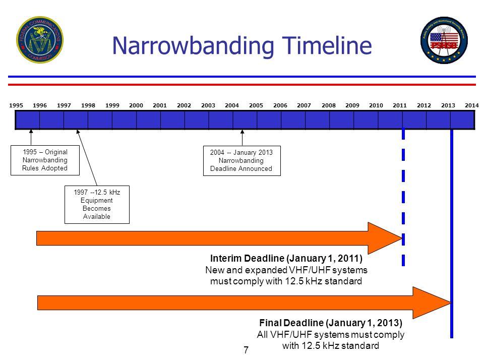 Narrowbanding Timeline