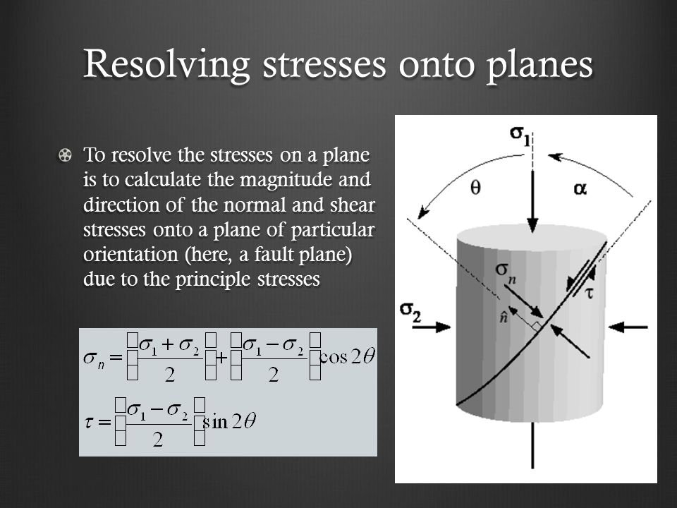 Resolving stresses onto planes