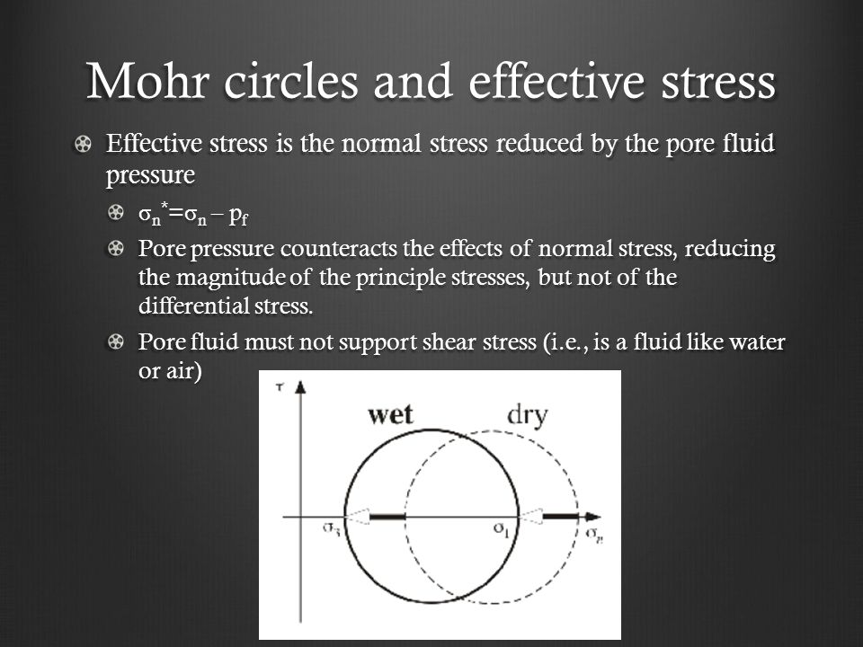Mohr circles and effective stress