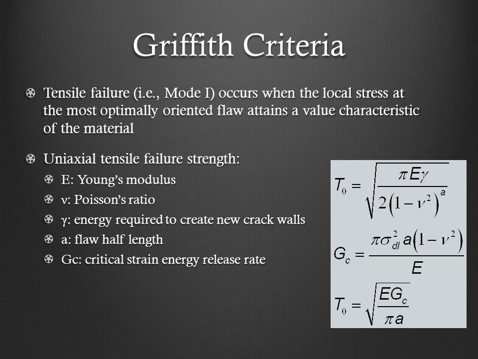 Griffith Criteria