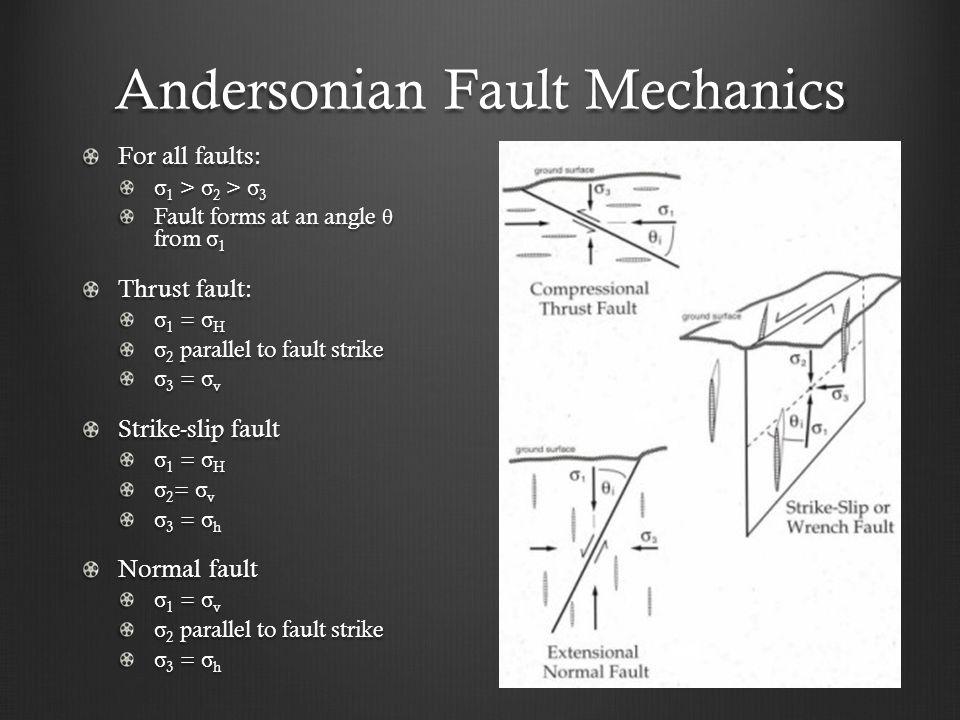 Andersonian Fault Mechanics