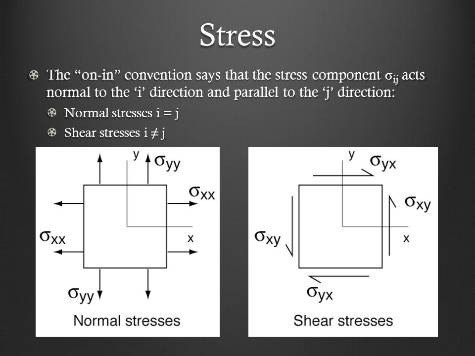 Stress The on-in convention says that the stress component σij acts normal to the 'i' direction and parallel to the 'j' direction: