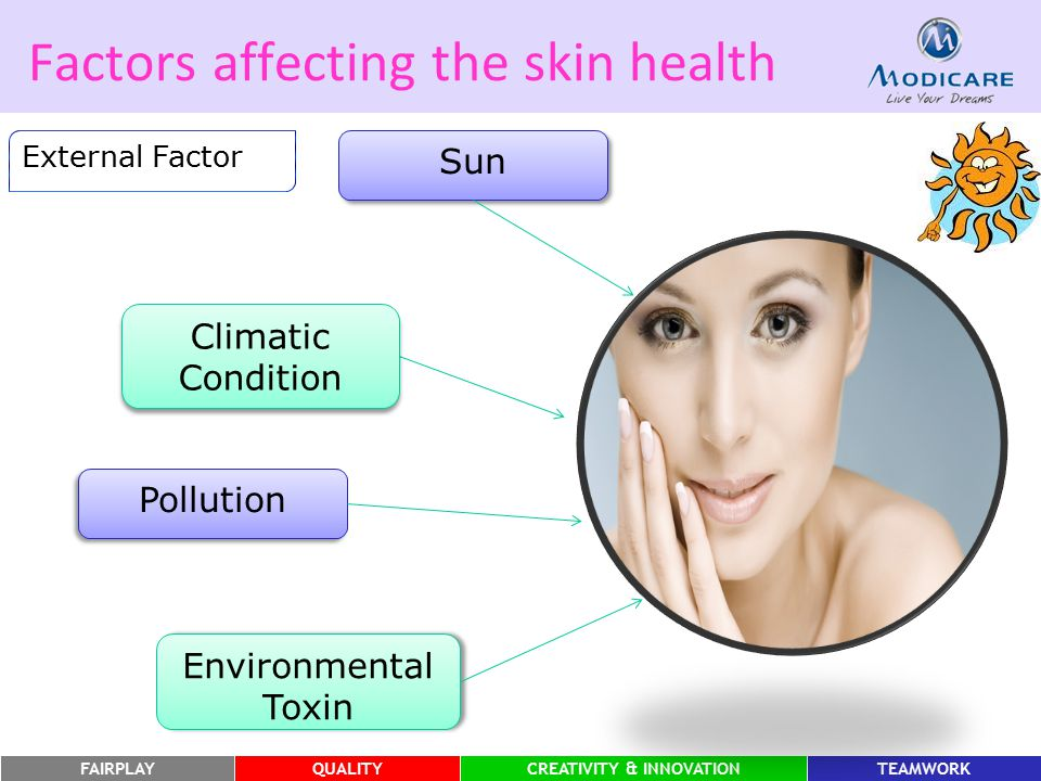 Factors affecting the skin health