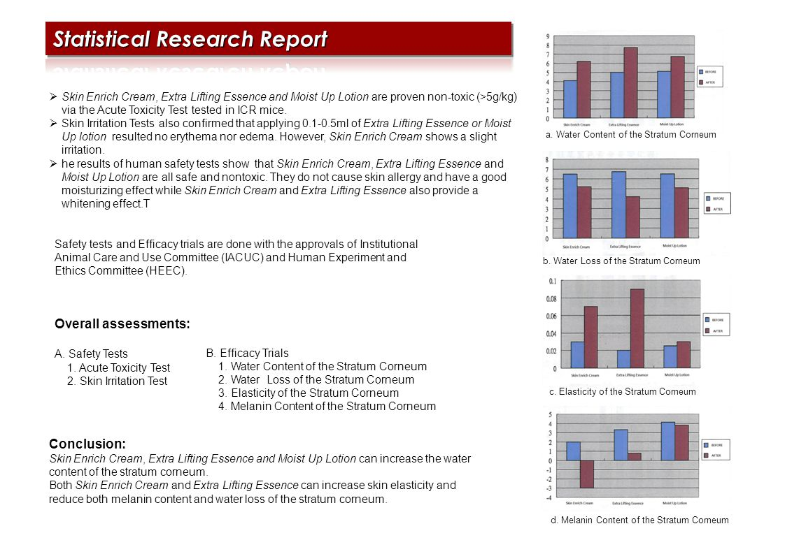 Statistical Research Report