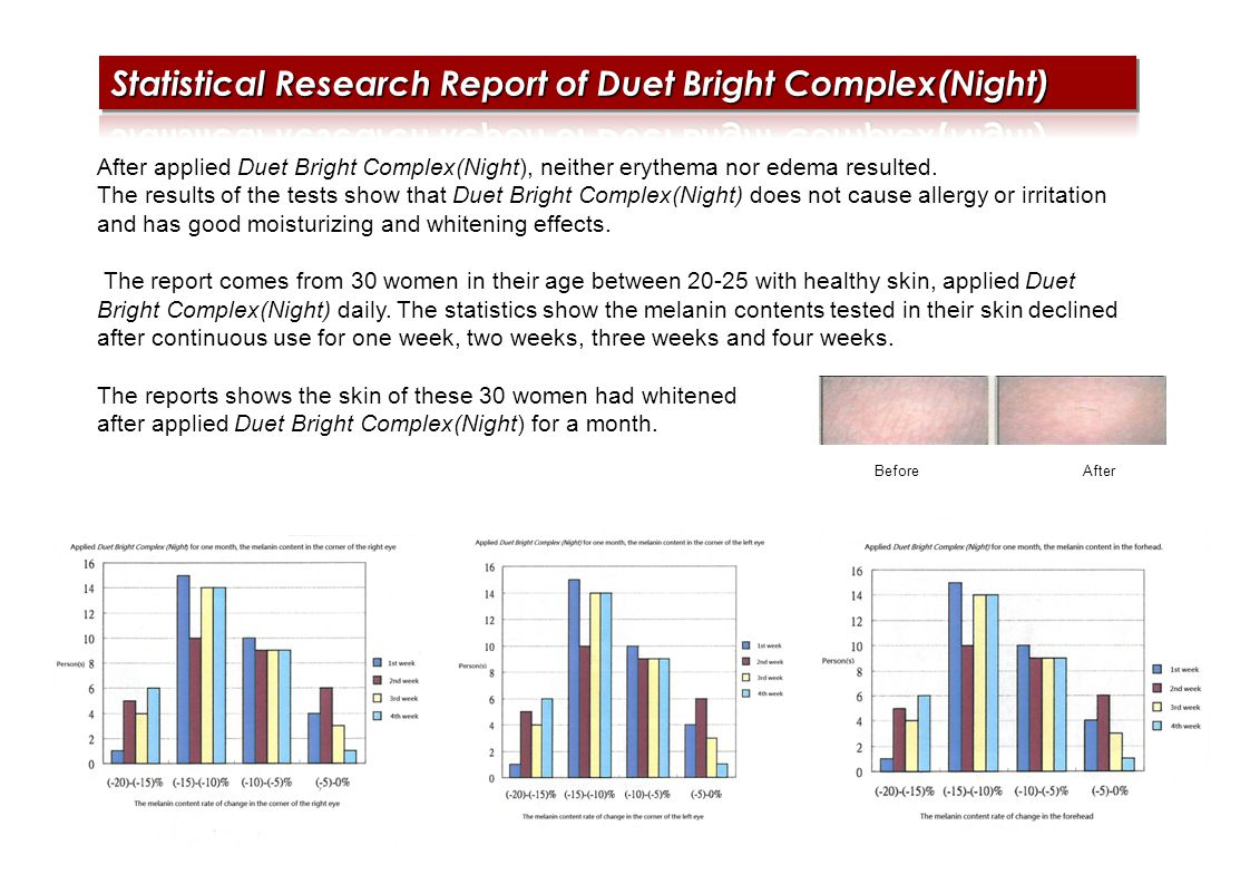 Statistical Research Report of Duet Bright Complex(Night)