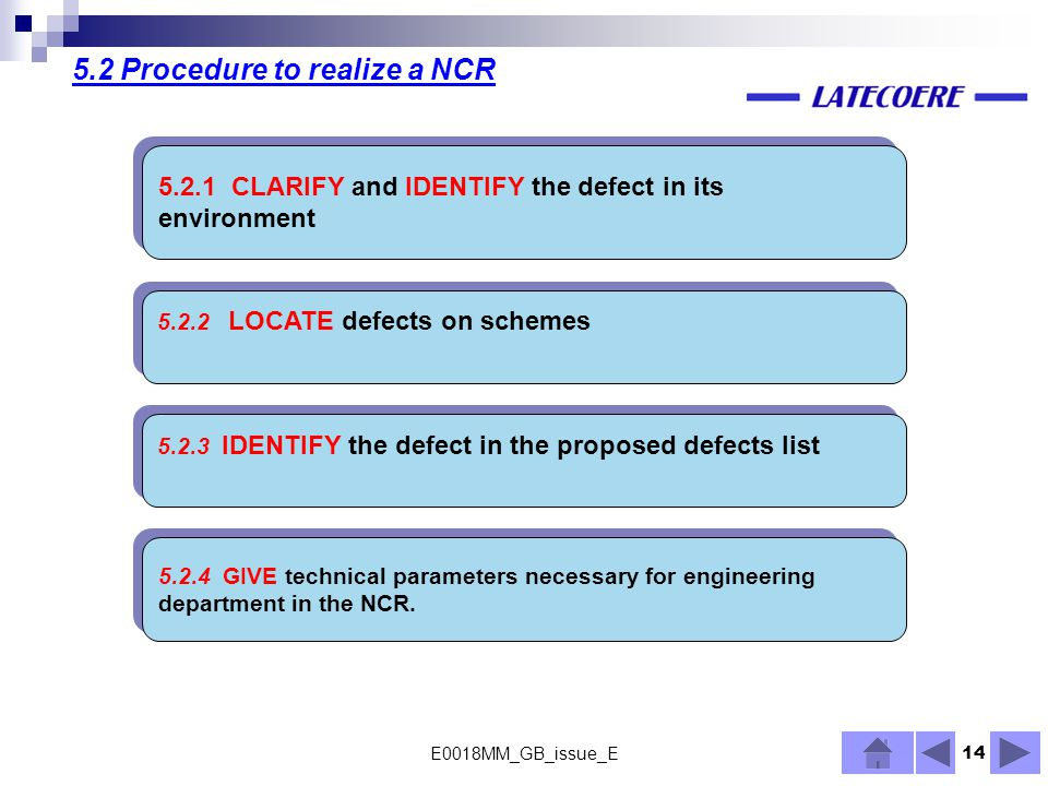 5.2 Procedure to realize a NCR