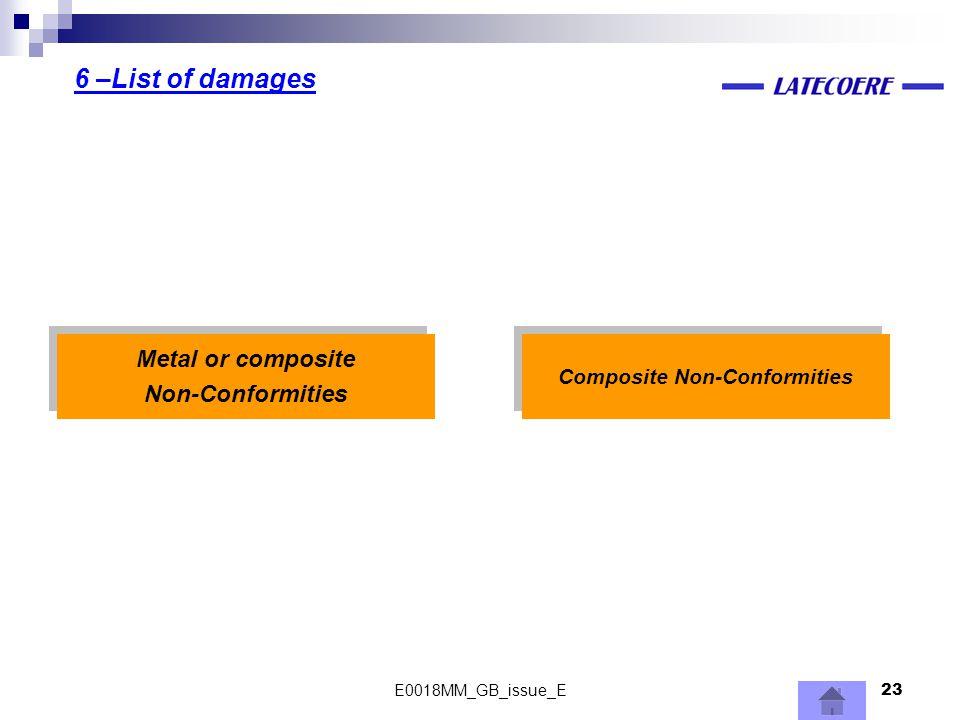 Composite Non-Conformities