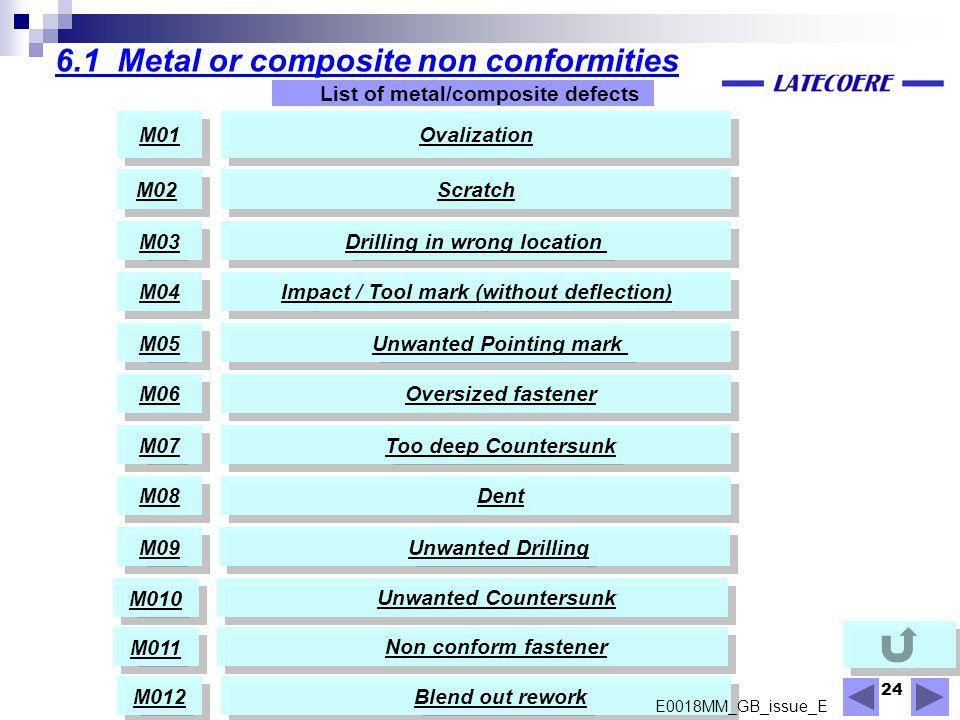 6.1 Metal or composite non conformities