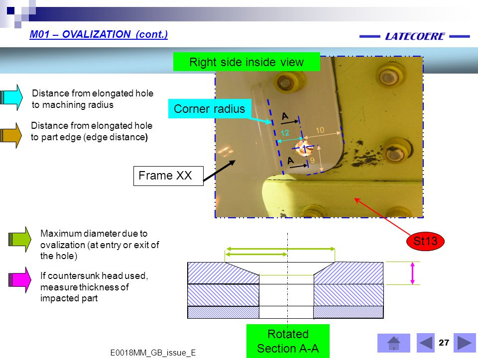 Right side inside view Corner radius Frame XX St13 Rotated Section A-A