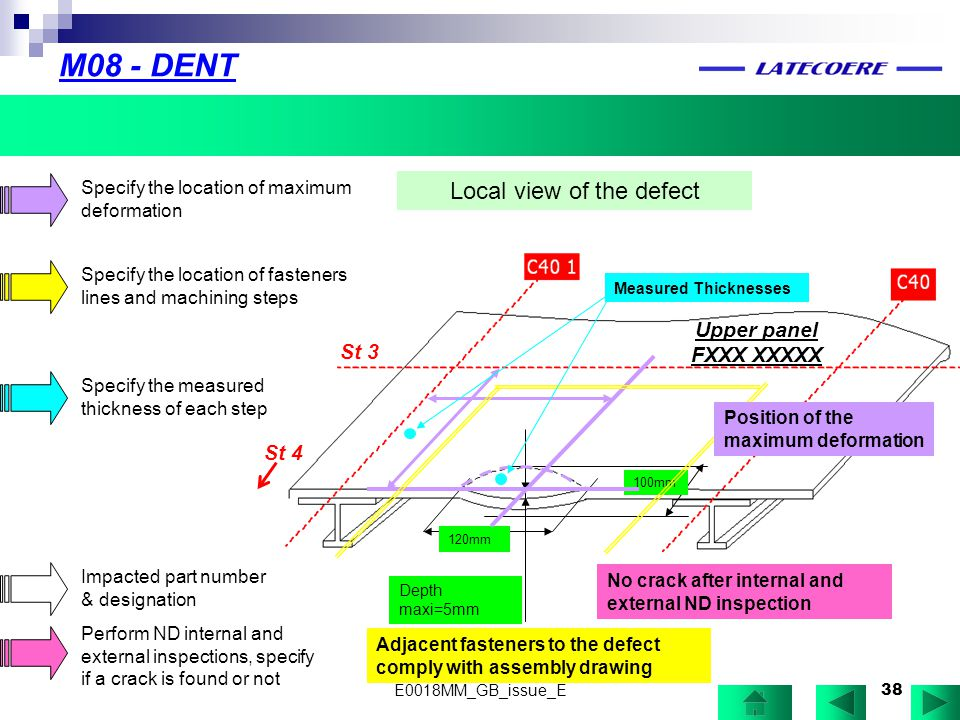 Local view of the defect