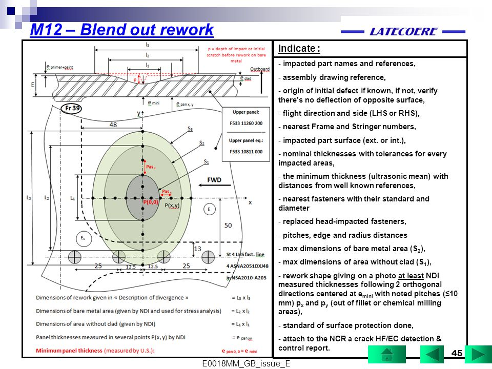 M12 – Blend out rework Indicate : E0018MM_GB_issue_E