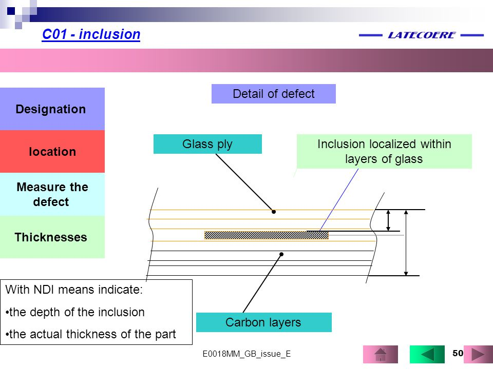 Inclusion localized within layers of glass