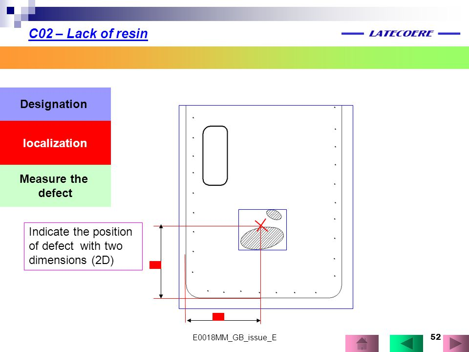 C02 – Lack of resin Designation localization Measure the defect