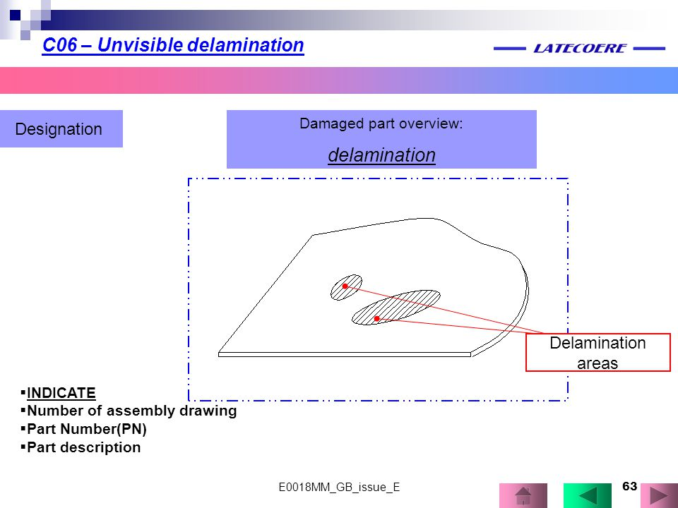 Damaged part overview: