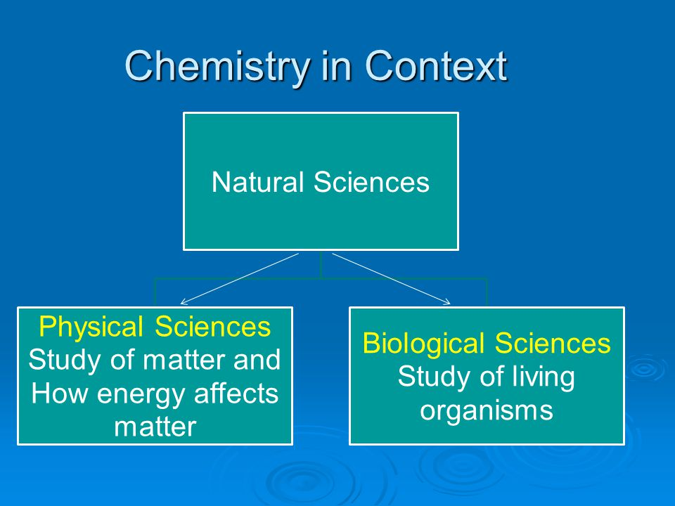 Chemistry in Context Natural Sciences Physical Sciences