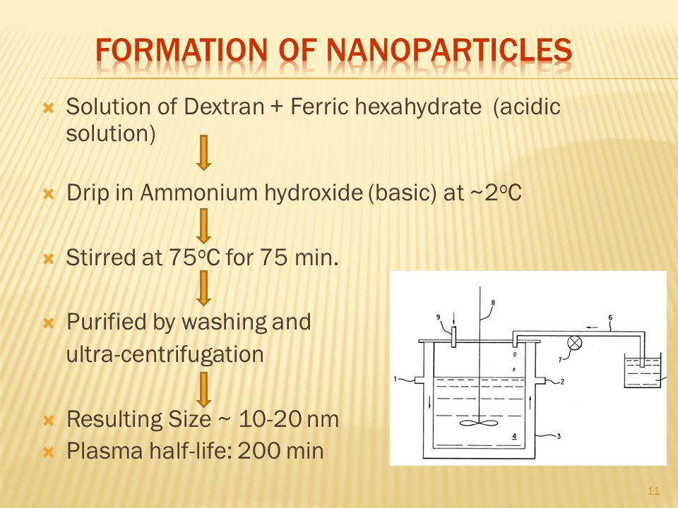 Formation of Nanoparticles
