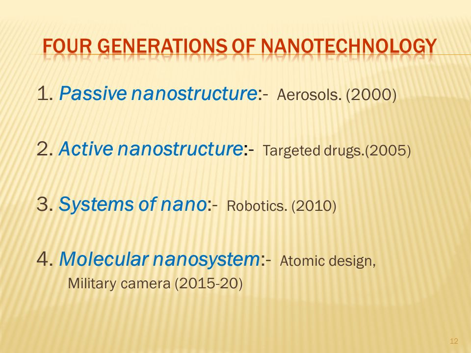Four generations of nanotechnology