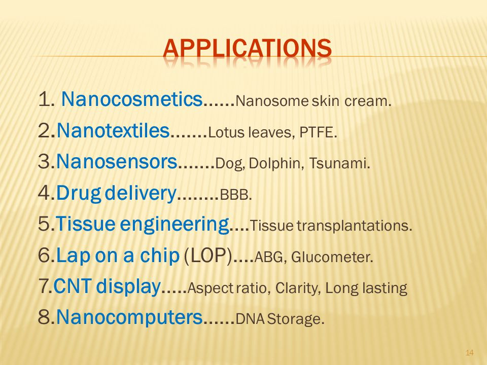 Applications 1. Nanocosmetics……Nanosome skin cream.