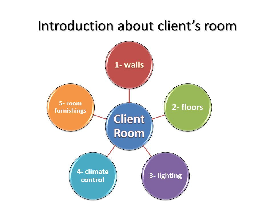 Introduction about client's room
