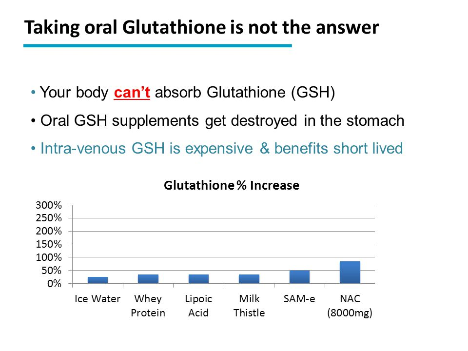 Taking oral Glutathione is not the answer