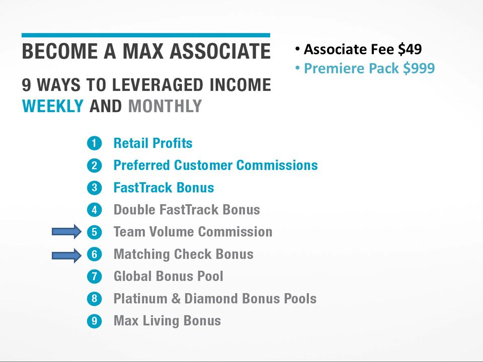 Associate Fee $49 Premiere Pack $999