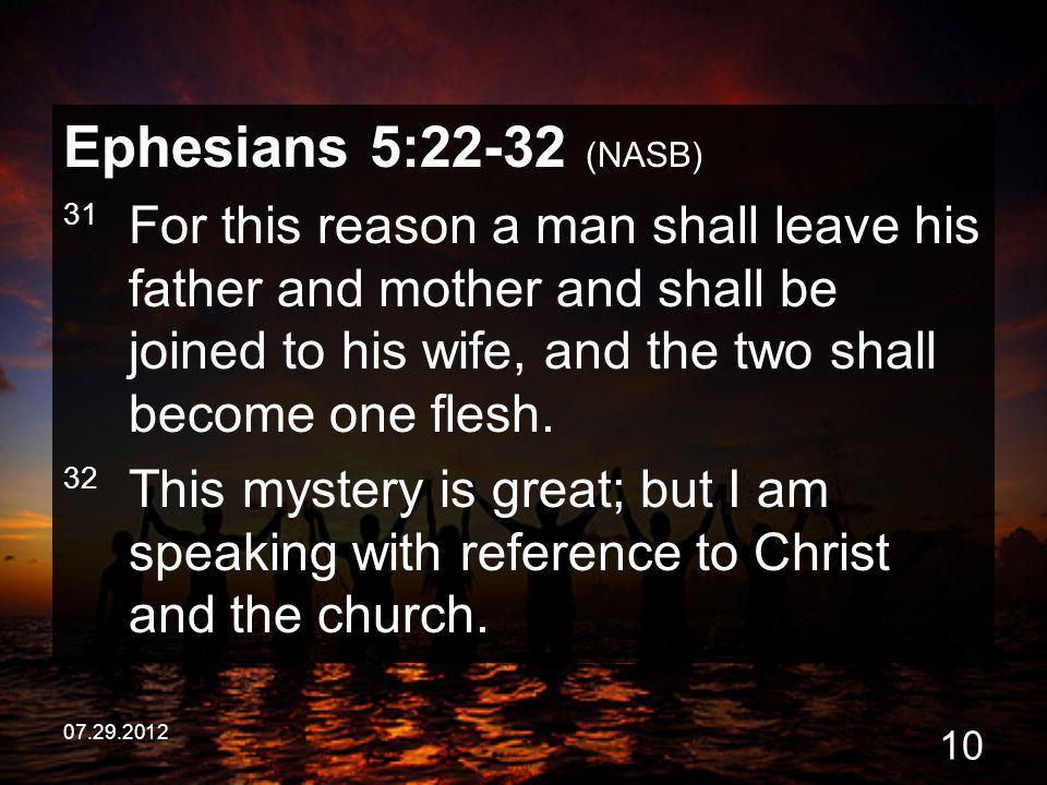 Ephesians 5:22-32 (NASB)