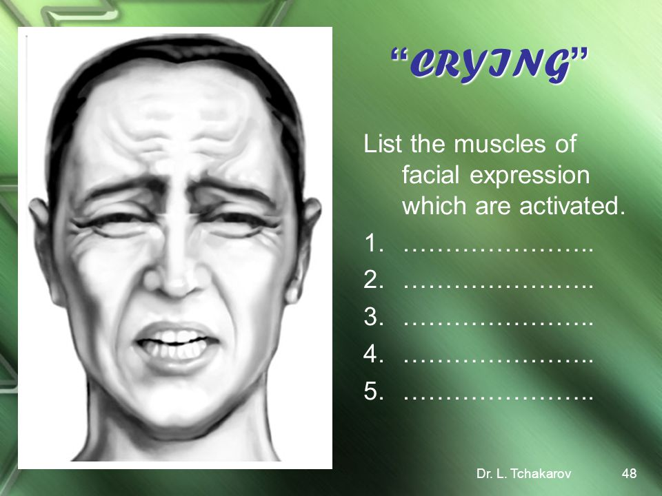 CRYING List the muscles of facial expression which are activated.