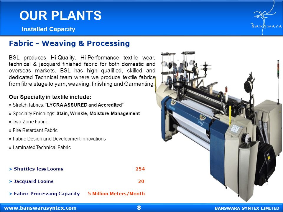 OUR PLANTS Fabric - Weaving & Processing Installed Capacity