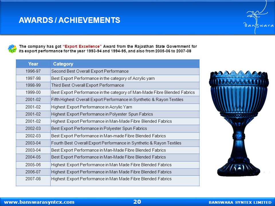 AWARDS / ACHIEVEMENTS 20 Year Category www.banswarasyntex.com 1996-97