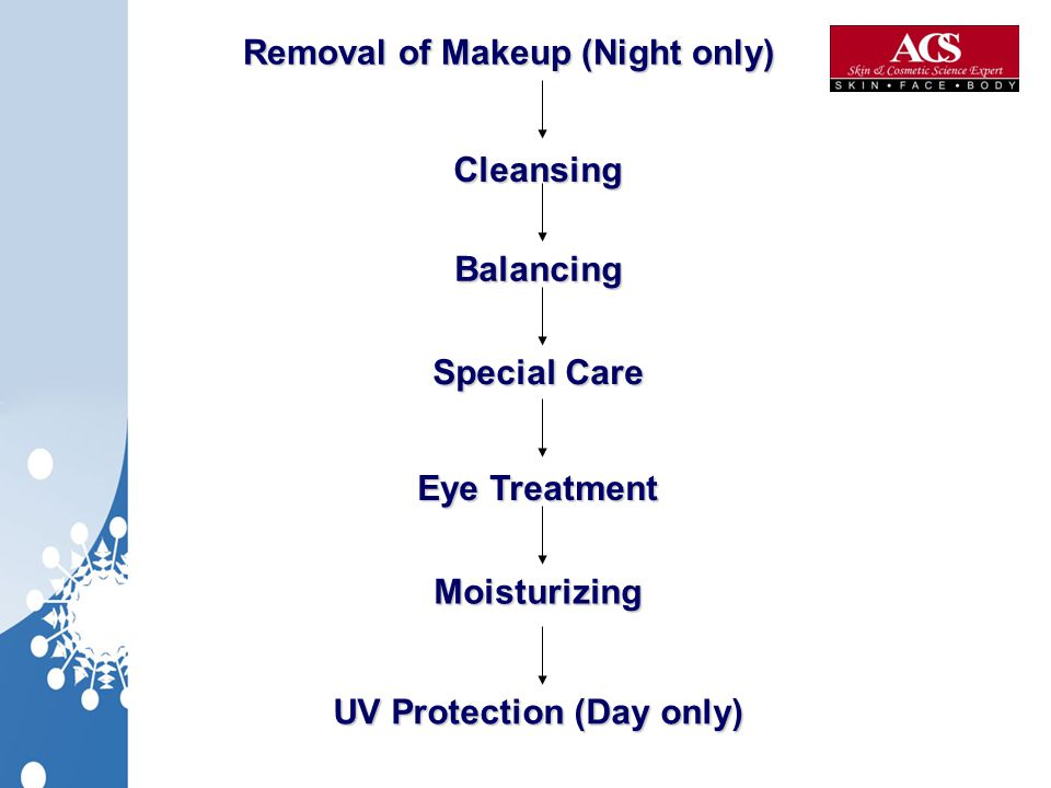 Removal of Makeup (Night only) UV Protection (Day only)