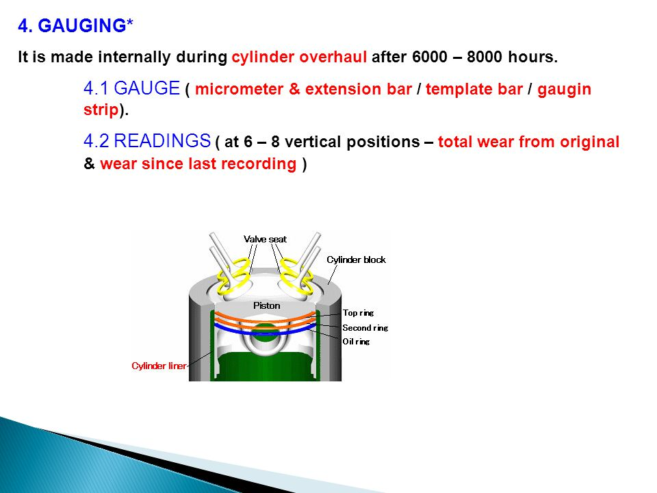4. GAUGING* It is made internally during cylinder overhaul after 6000 – 8000 hours.