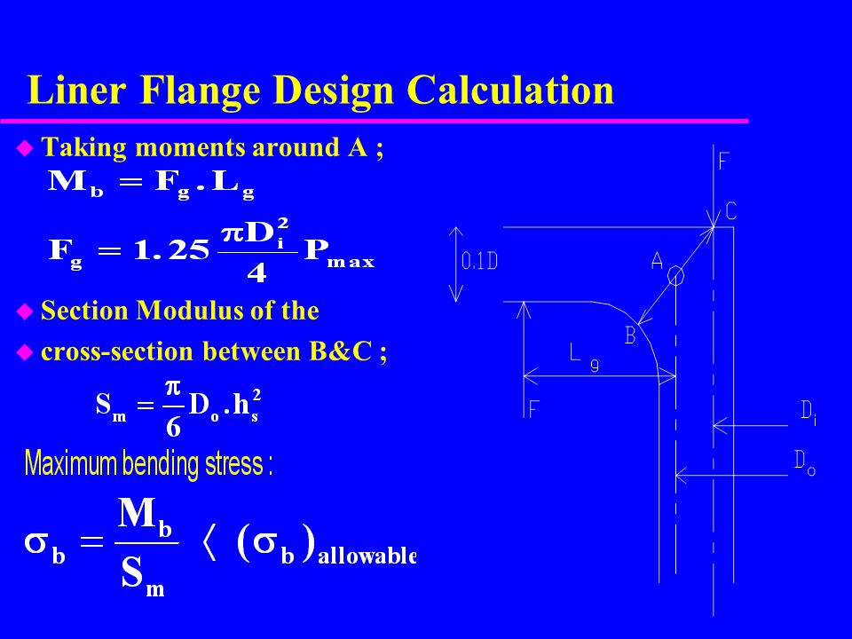 Liner Flange Design Calculation