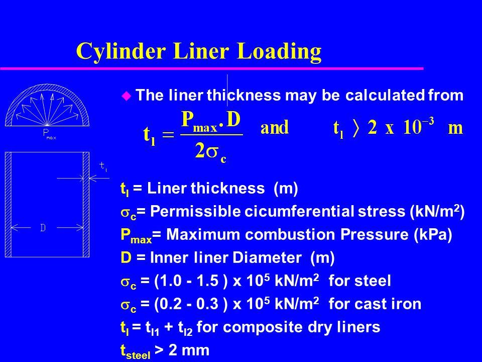 Cylinder Liner Loading