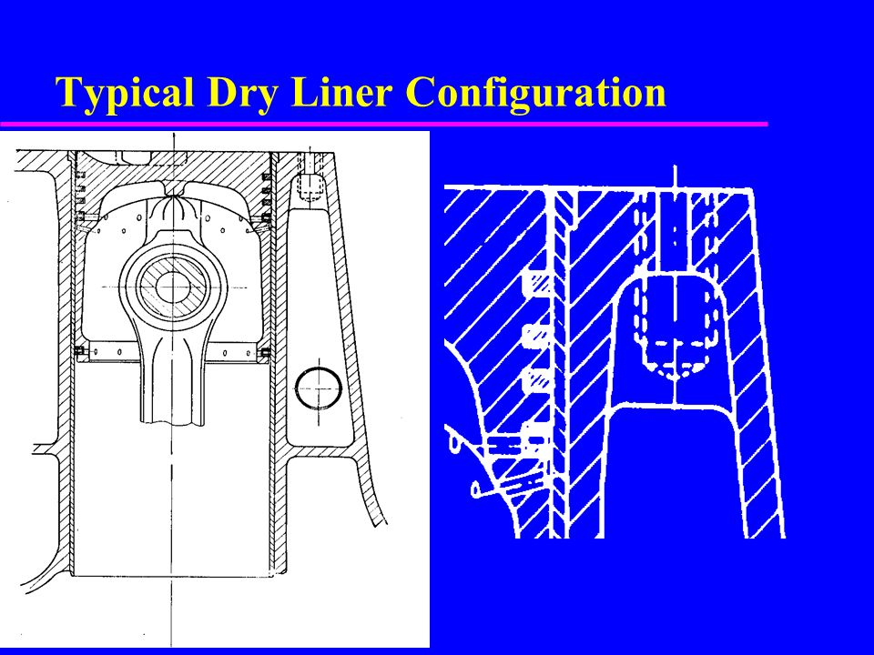 Typical Dry Liner Configuration