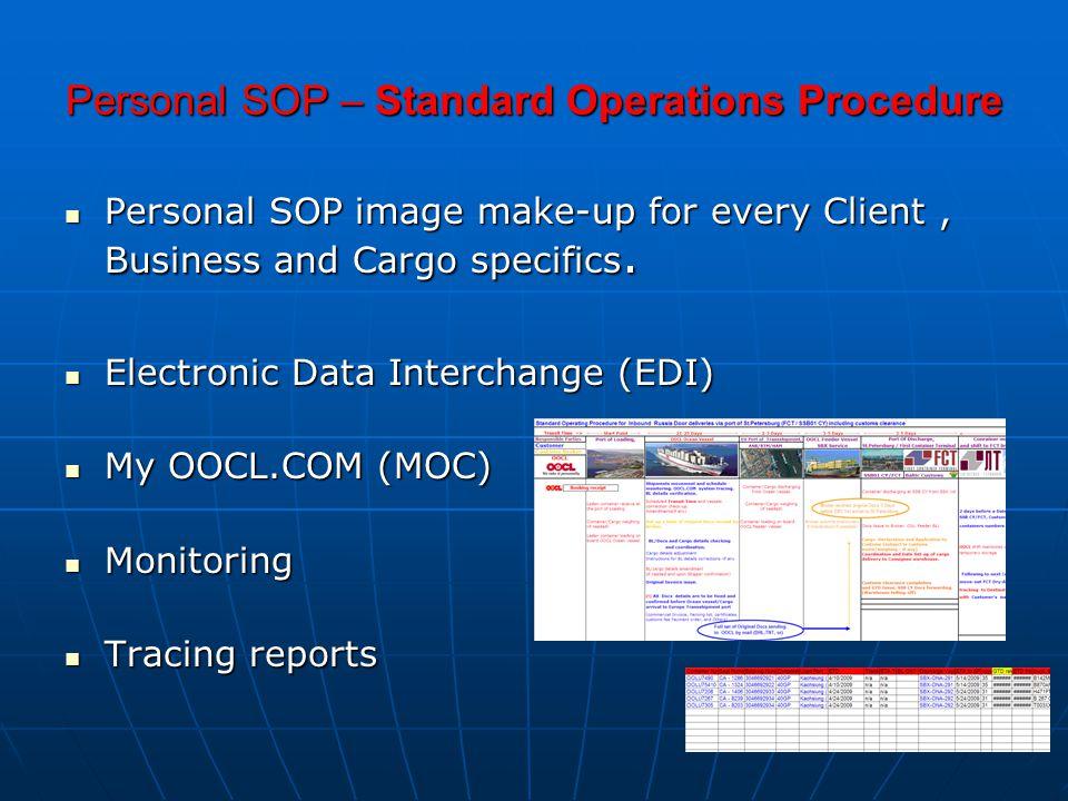 Personal SOP – Standard Operations Procedure