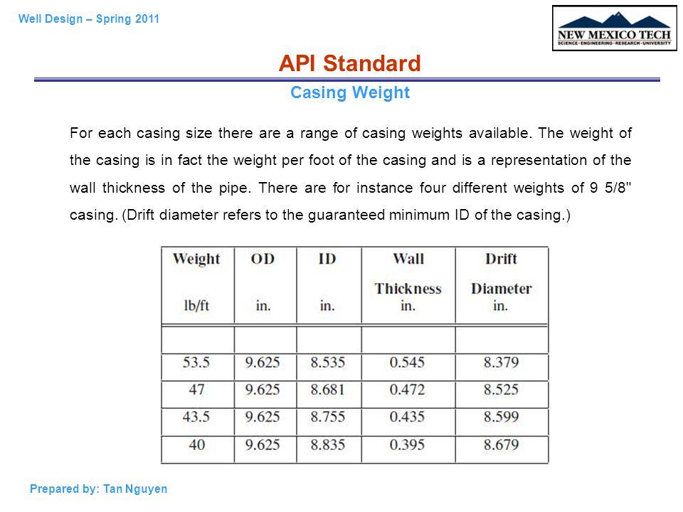 API Standard Casing Weight