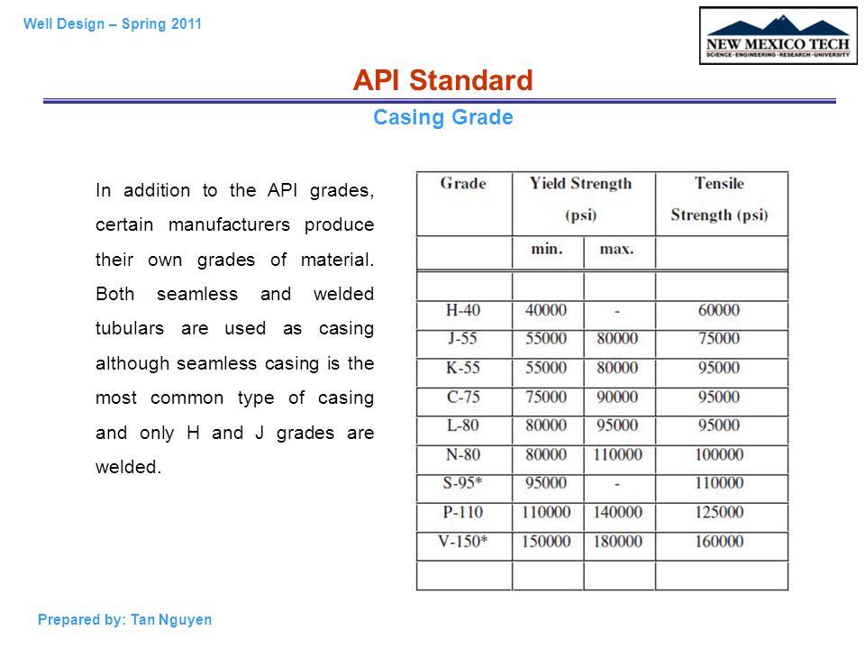 API Standard Casing Grade