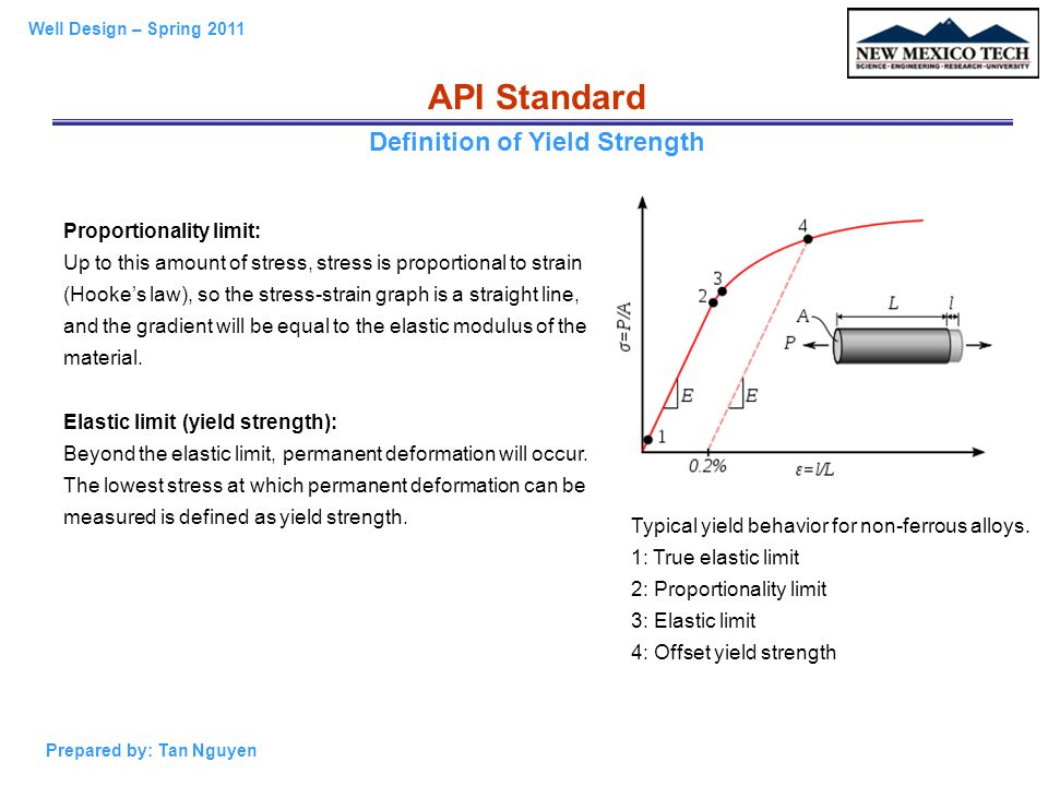 Definition of Yield Strength