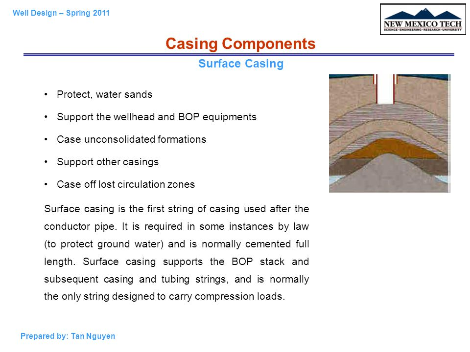 Casing Components Surface Casing Protect, water sands