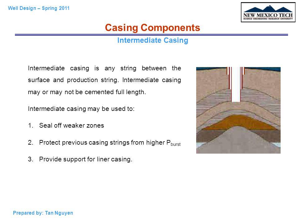 Casing Components Intermediate Casing
