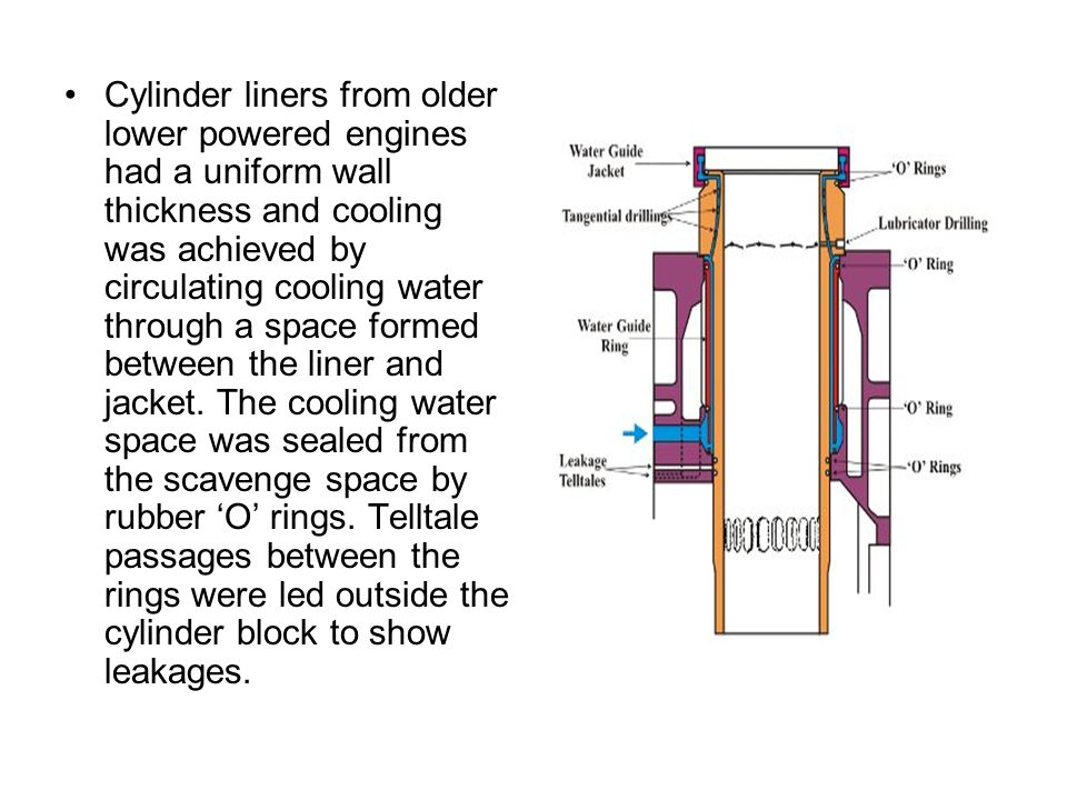 Cylinder liners from older lower powered engines had a uniform wall thickness and cooling was achieved by circulating cooling water through a space formed between the liner and jacket.