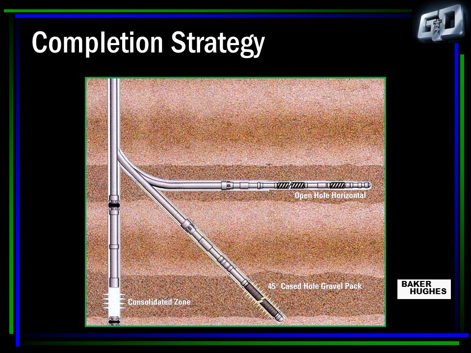 Completion Strategy BAKER HUGHES