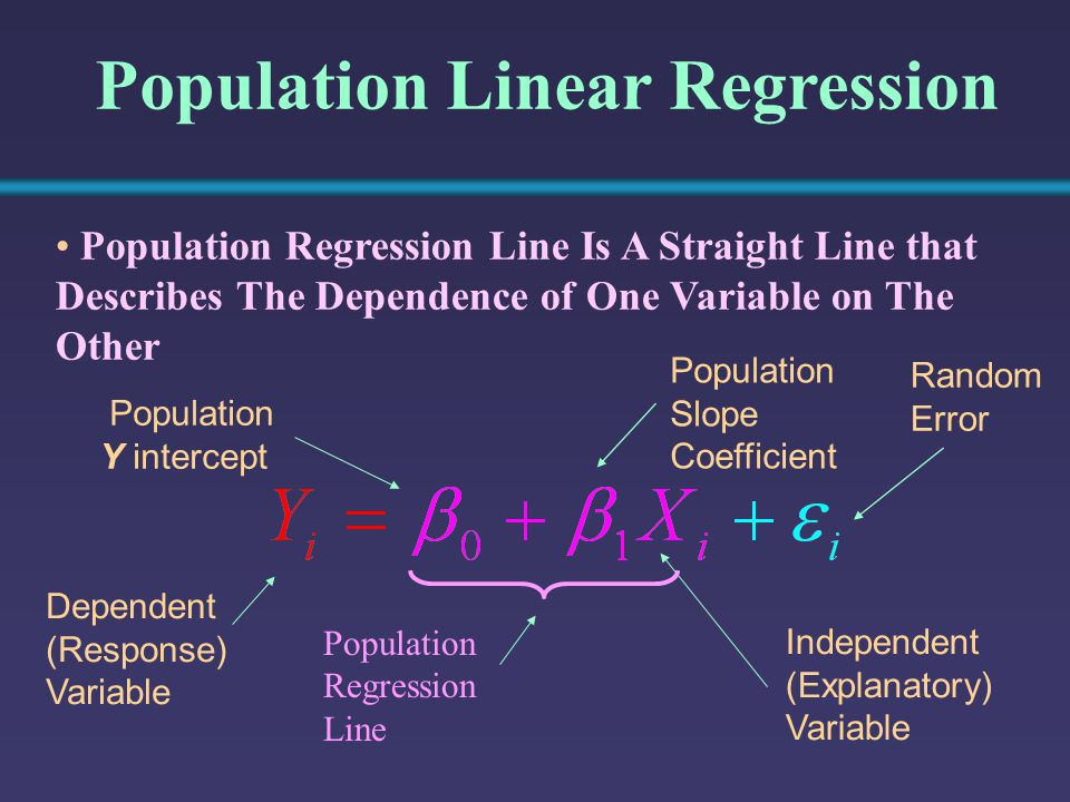 Population Linear Regression
